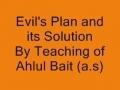 2) شيطان کی حکمتِ عملی اور اس کا حل  - Urdu