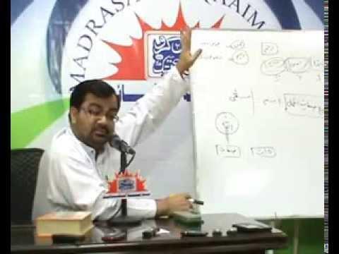 Basic Knowledge About Surat ul Hamd - Maulana Muhammad Raza Dawoodani Urdu