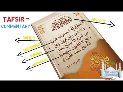Quran Terminologies