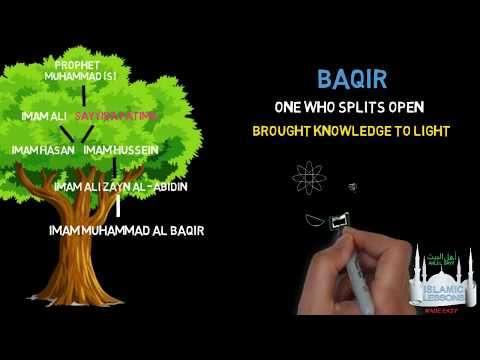 THE HOLY IMAM SERIES - Imam Muhammad al Baqir (as)- The 5th Imam - English