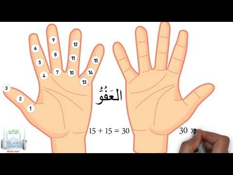 How to perform Dhikr / Tasbih - English