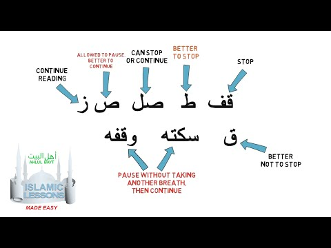 Tajweed Made Easy - STOP SIGNS