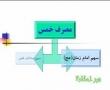 Noor Al-Ahkam 4 - Masraf e Khums - Persian