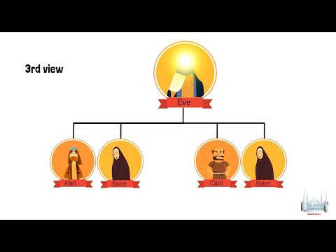 Who did Adam\'s (A.S) children marry? | English
