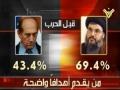 نصرالله حرب نفسية - Psychological Warfare by Sayyed Hassan Nasrallah - Arabic