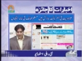 [10 June 2012] Program اخبارات کا جائزہ - Press Review - Urdu
