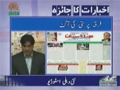 [29 July 2012] Program اخبارات کا جائزہ - Press Review - Urdu