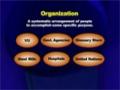 [04] Organizational Behavior – Urdu