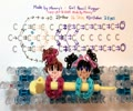 Loom Pencil Hugger: Girl or Princess English