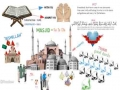 Importance of The Masjid and Quran - English