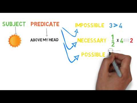 How to prove God exists - revised and simplified version - English