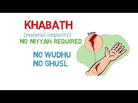 Rules of Hadath (ritual impurity) and Khabath (material impurity) - English