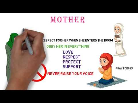 Rights of Parents & the Sin of Disobedience to Parents