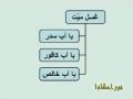 نور احکام 1 - توضیح المسایل Persian احکام غسل، کفن، حنوط،نماز و دفن میت