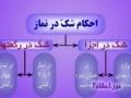 نور احکام 2 - توضیح المسایل Persian شکیات نماز