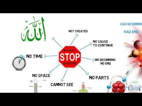 Tawhid Lesson 6 - Wajib al-Wujud - Necessary Existence - English