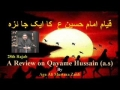 قيامِِ امام حسين ع  کا ايک جا ئزہ 28th Rajab ANALYSIS - Aga Ali Murtaza Zaidi -Urdu