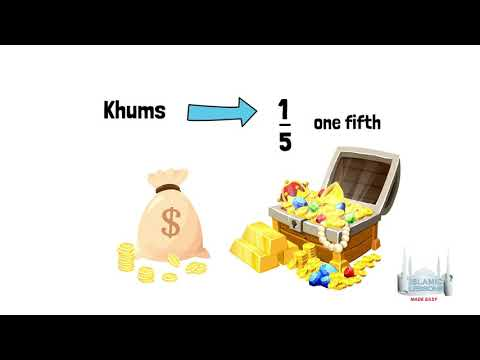 Khums Explained