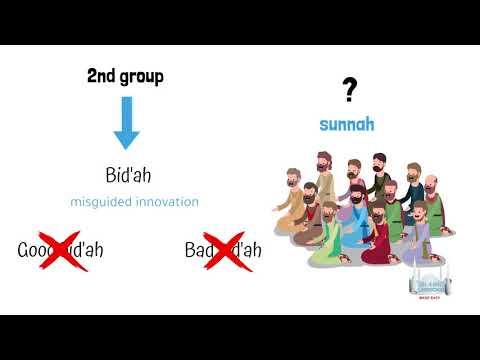 What is a bid\'ah   English