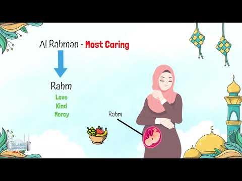 Allahs Names - Al Rahman - Al Rahim - 1   Arabic / English
