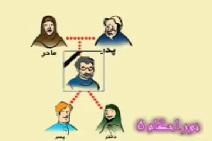 نور احکام 5 - توضیح المسایل Persian  ارٍٍث