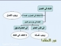 نور الاحکام 20 شکوک الغسل - Noor ul Ahkaam - Shukook Ghusl - Doubts related to Bath - Arabic