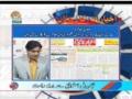 [22 May 2012] Program اخبارات کا جائزہ - Press Review - Urdu