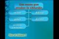 Leyes prácticas 14 Uudu Lo que anula el Uudu - Spanish